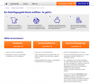 rabodirect antrag